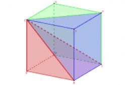 Trois pyramides inscrites dans un cube