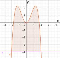 vbtl analyse 4 integraalrek p56 nr19