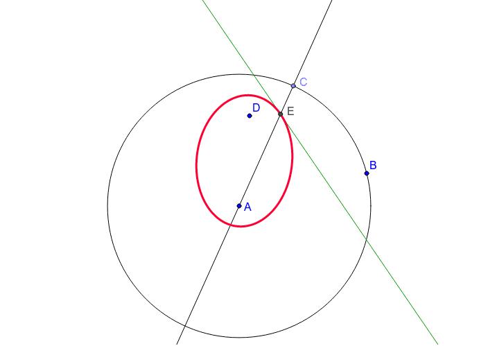 Ellipse/Hyperbola Construction