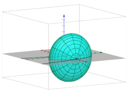 Rotating about x-axis