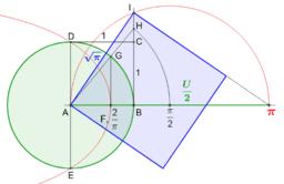 Quadratur des Kreises mit Quadratrix, exakte Lösung