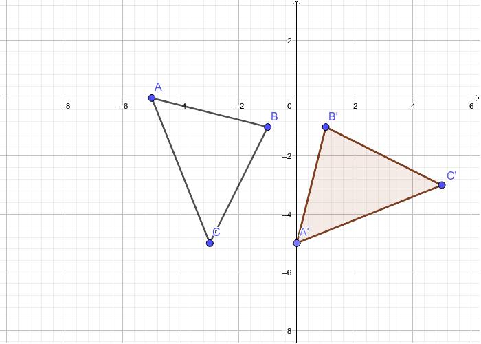 A(-5,0)B(-1,-1)C(-3,-5) = A'(0,-5)B'(1,-1)C'(5,-3)
