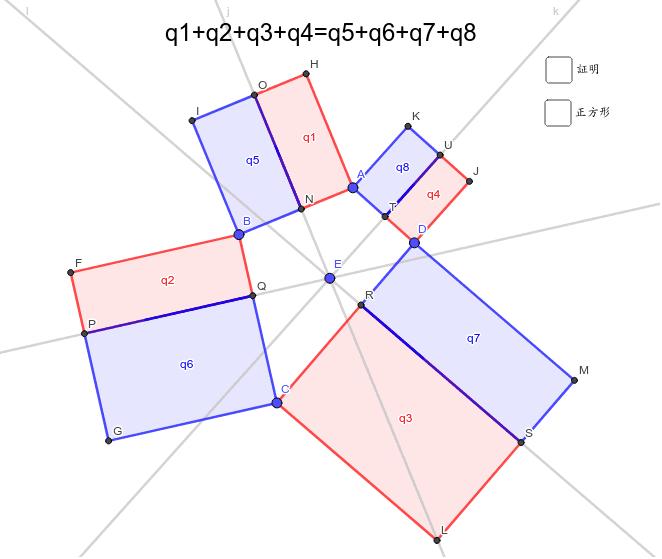 三角形で成り立つことは四角形でも成り立つはず。ピッタリ!。しかもこの四角形で直角三角形を二つ作り,Eを動かせばピタゴラスの定理が見事に示せる。ということはこれはピタゴラスの定理の拡張の一つ。