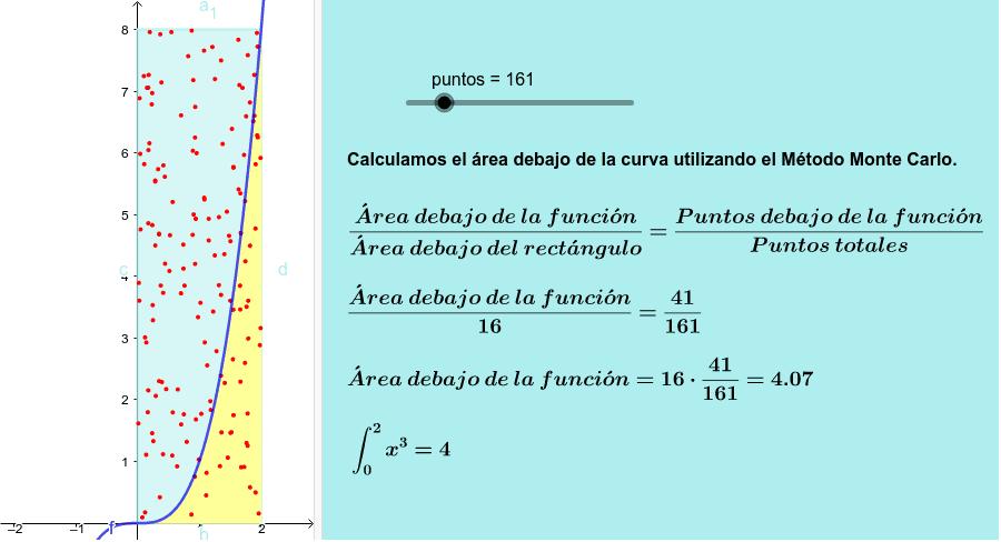 Cálculo de una integral definida, utilizando el Método Monte Carlo. Presiona Intro para comenzar la actividad