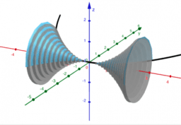 Calculus I & Linear Algebra