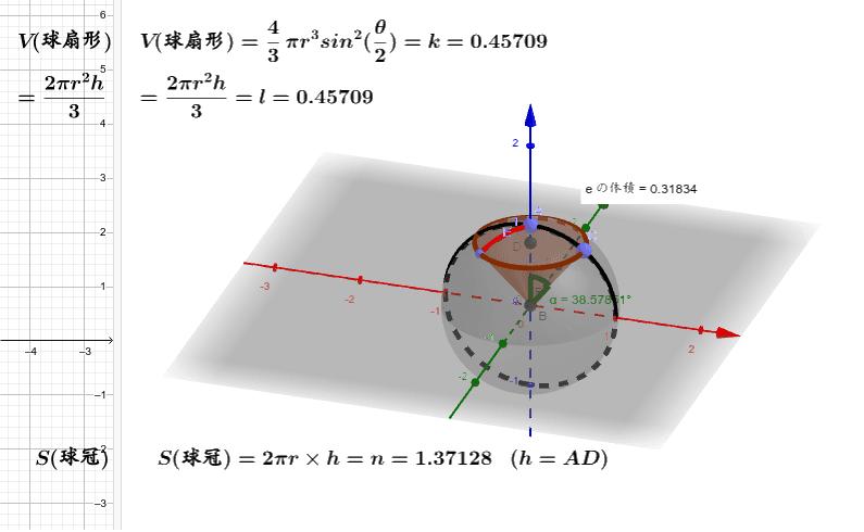 球冠の面積と球扇形の体積