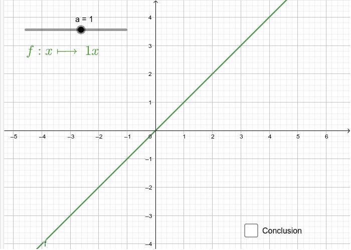 """Déplacez le curseur pour voir l'effet du changement de coefficient. Tapez """"Entrée"""" pour démarrer l'activité"""