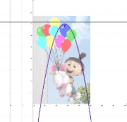 Algebra II Project Parabola 2