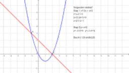 Snijpunten van grafieken 2H3