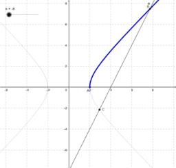 Equazioni parametriche: es. n. 14