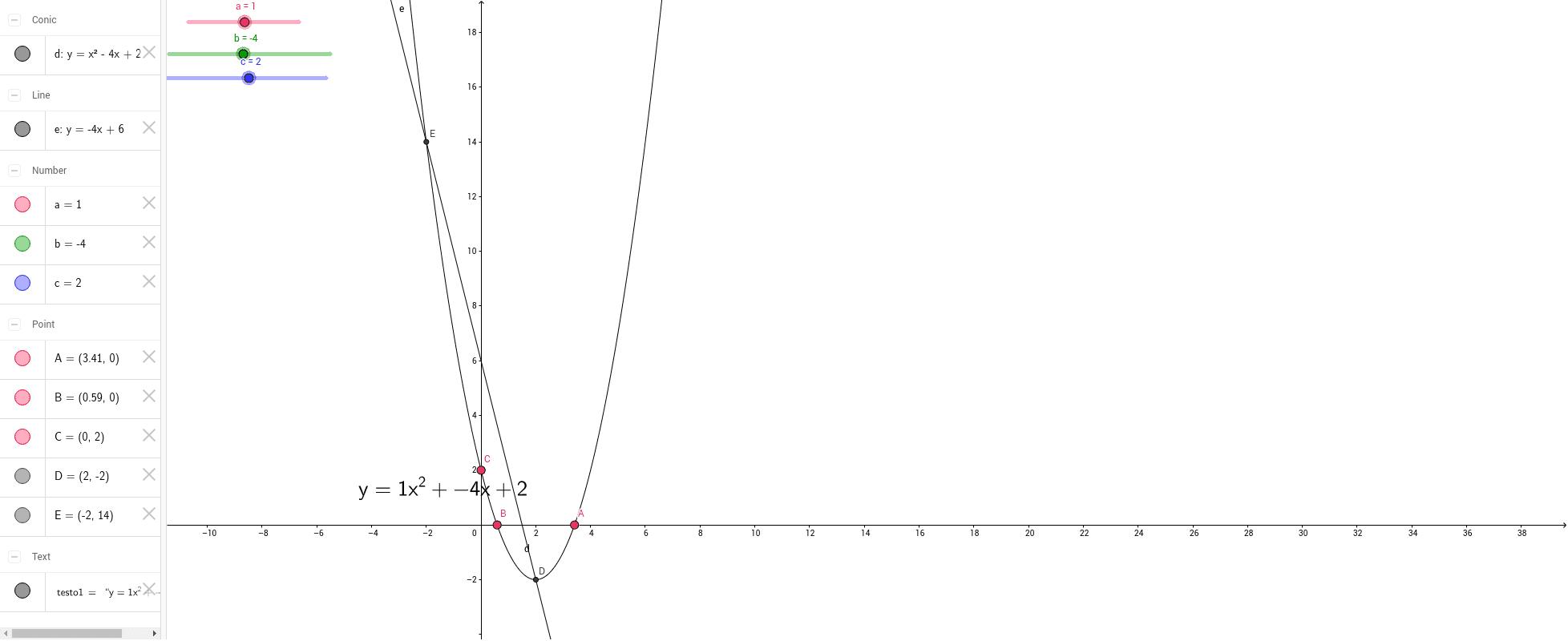 Grafico retta parabola