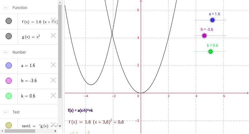 Vertex Form Of Quadratic Equations Geogebra