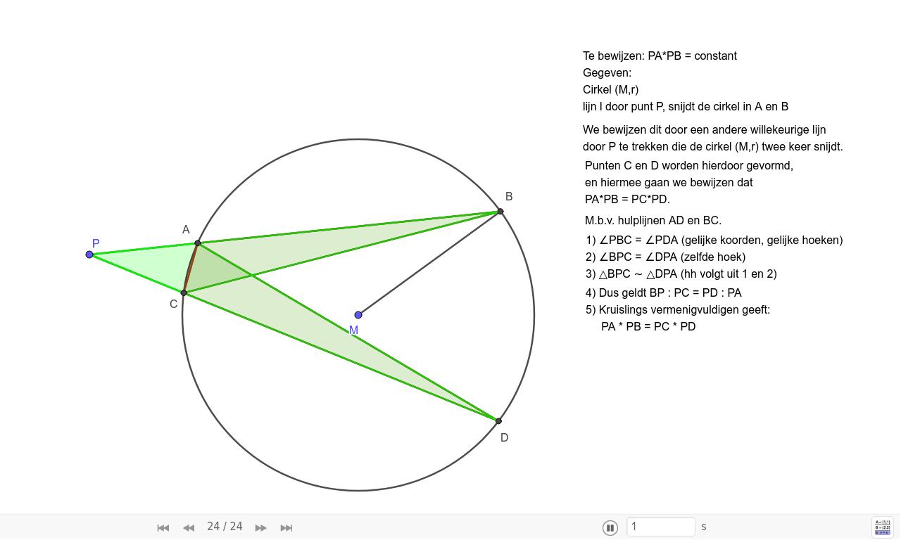 Lijn door Cirkel