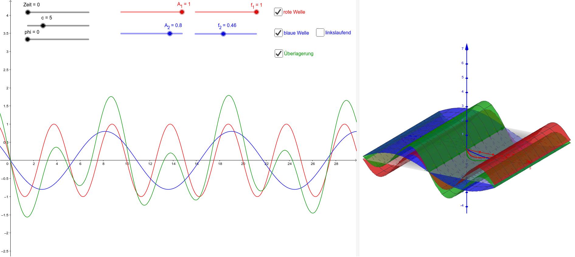 Interferenz von Wellen Drücke die Eingabetaste um die Aktivität zu starten