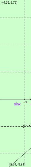 Arc sin(x) + arc cos(x) = π/2