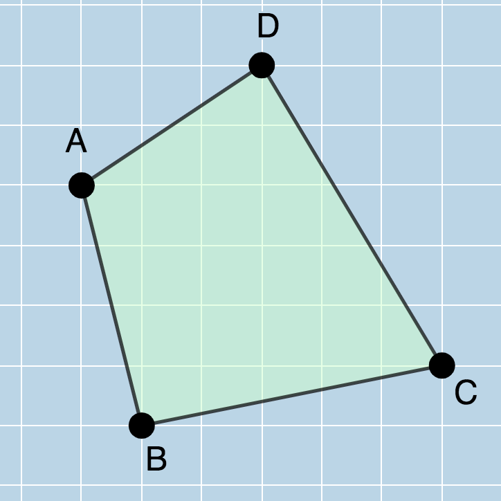 Quadrilateral Creation Template