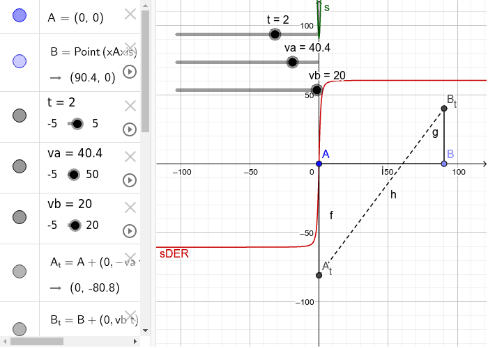 Calculus Problem Press Enter to start activity