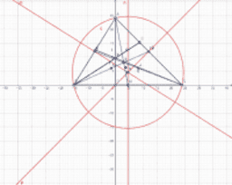 Try This: Exploring Bisectors, Medians and Altitudes