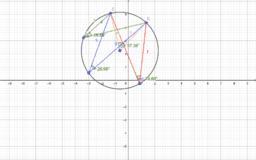 Pract17.Angles en la circumferència