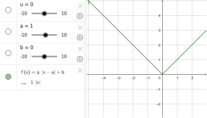 Abszolutérték-függvény