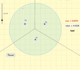 Distribution points over unit disk