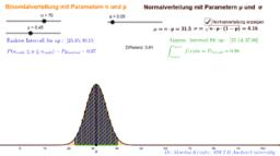 Binomial- und Normalverteilung im Vergleich