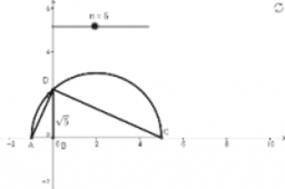 Constructing segment of length square root of n