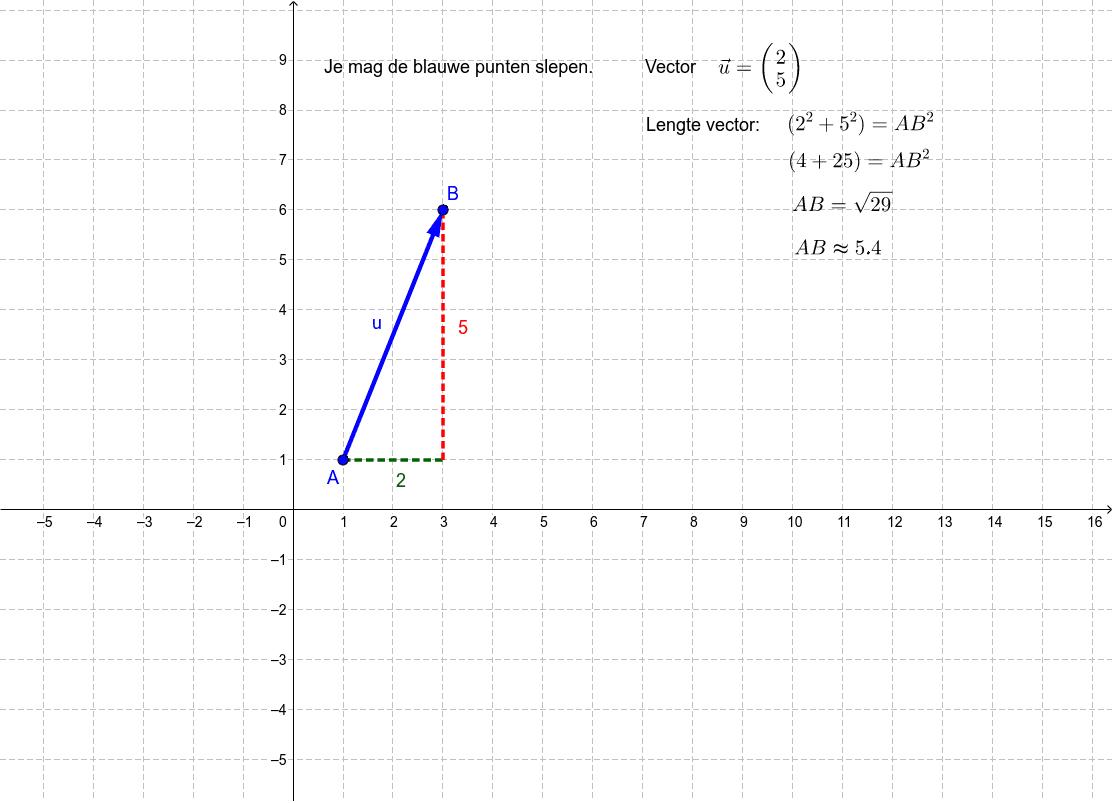 Lengte vector Klik op Enter om de activiteit te starten