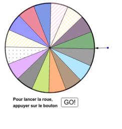 roue aléatoire