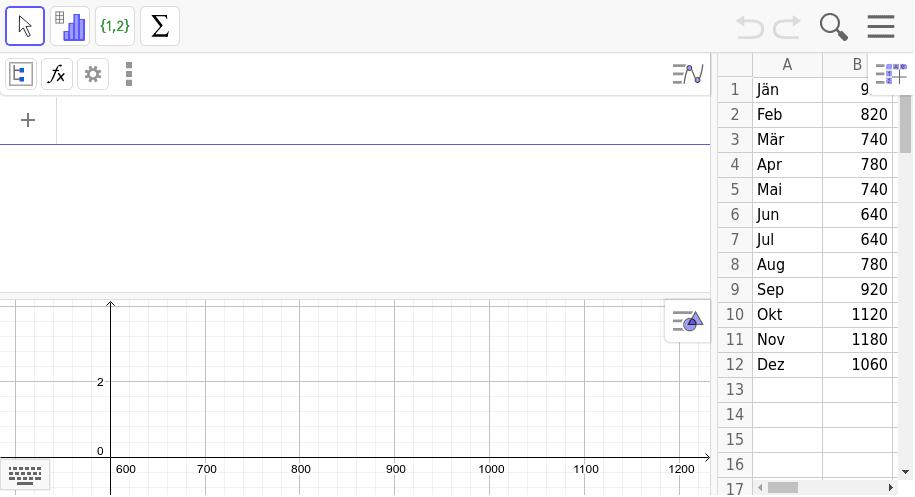 Applet zu Boxplot erstellen