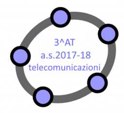 GeoGebrabook 3 AT telecomunicazioni as 2017-18