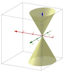 Elliptic Cone