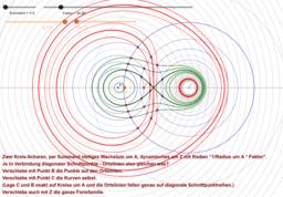 Kreisscharen unterschiedlichen Wachstums