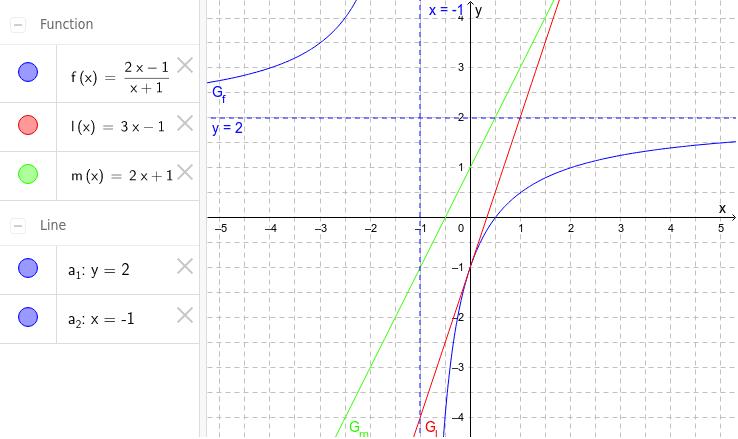 """Die Graphen lassen sich durch Anklicken der """"Radiobuttons"""" ein- und ausblenden!"""