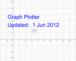 Graphing on Graph Paper