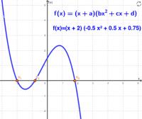 Nullstellen bei Funktionen 3. Grades als Produktfunktion