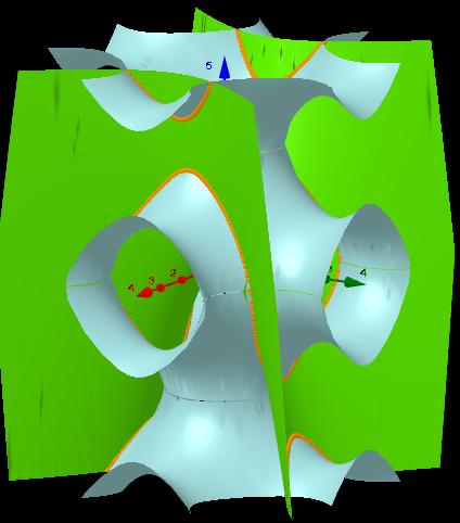 intersection between implicit cos(x)+cos(y)+cos(z)=0 and explicit z(x,y)=x^2-y^2 surfaces