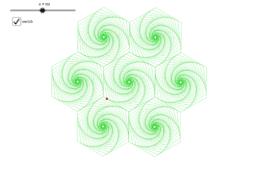 Kopia spiral combination