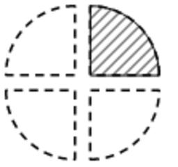 真分數、假分數和帶分數