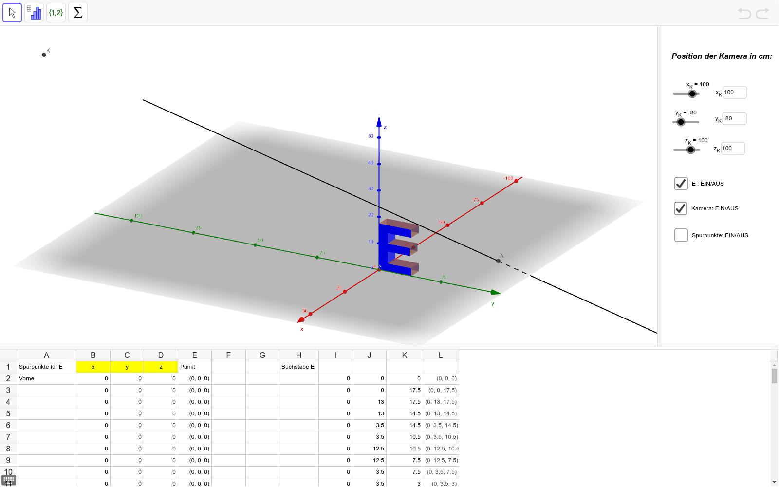 Eingabe der errechneten Spurpunkte in der Tabelle. Drücke die Eingabetaste um die Aktivität zu starten