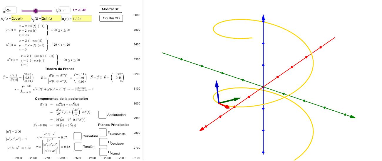 Estudio de las Curvas Alabeadas (Variación del Triedro de Frenet, Curvatura y Torsión) Presiona Intro para comenzar la actividad