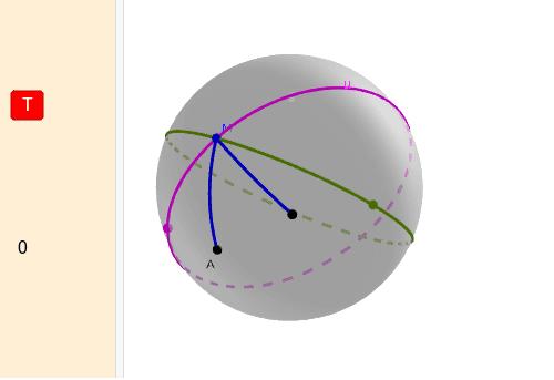 Ugyanez a gömbi geometriában Press Enter to start activity