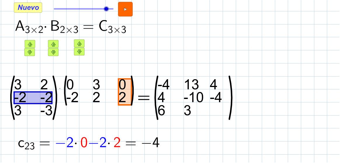 Observa paso a paso cómo se obtiene el producto de dos matrices. Puedes también cambiar las dimensiones de estas. Presiona Intro para comenzar la actividad