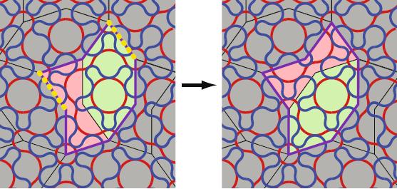 In de afbeelding links zie je dat langs de gele stippellijnen de Penrose boogjes niet doorlopen. Na het verwisselen van strik en zeshoek is dit gerepareerd.