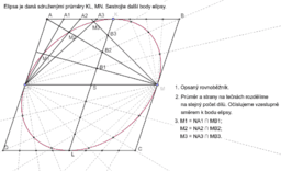 Příčková konstrukce elipsy