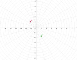 Producto de dos números complejos en coordenadas polares