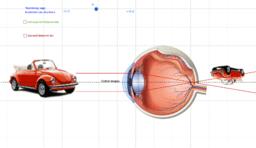 A szem működése, kontaktlencse