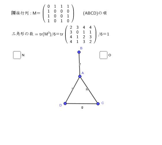 グラフを行列で表現する・・・trはトレース(対角線の和)