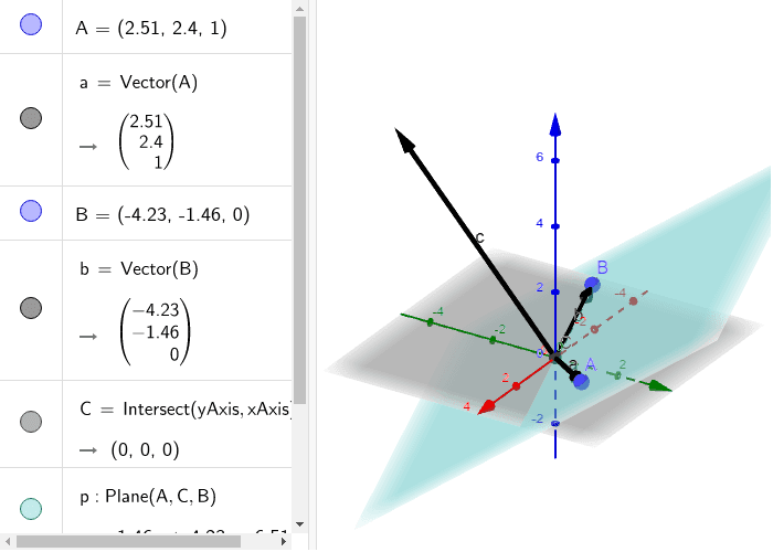 Use the Applet to visualize the cross product of two vectors. By altering vectors a and b, you can also use it as a cross product calculator. Press Enter to start activity