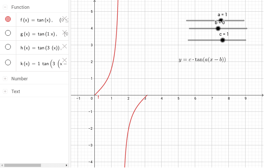 Transformations of tan(x) graph Press Enter to start activity